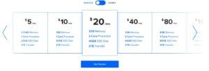 Choix de DigitalOcean pour héberger Prestashop