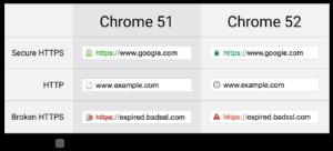 Pourquoi passer en HTTPS ?